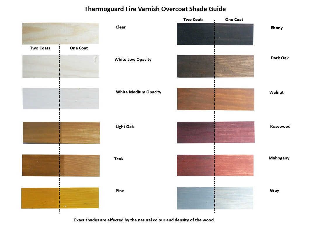 Bs Ral Colours Woodstains Thermoguard Uk Colours